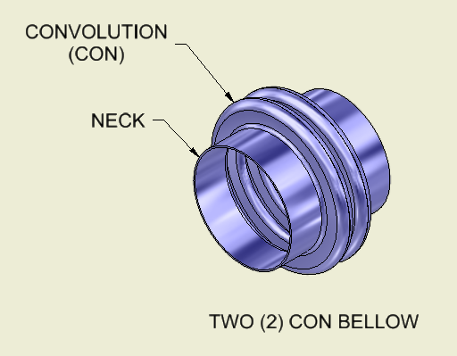 What is the Neck of a Bellow? | Winton Machine